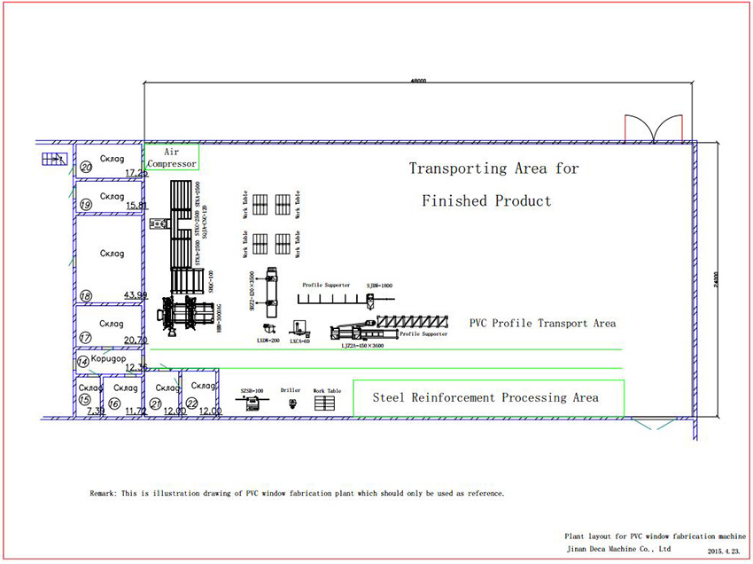 Layout for 100 windows shift based on the customer plant.